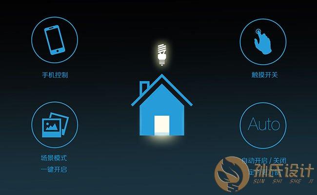 居家智能照明系统
